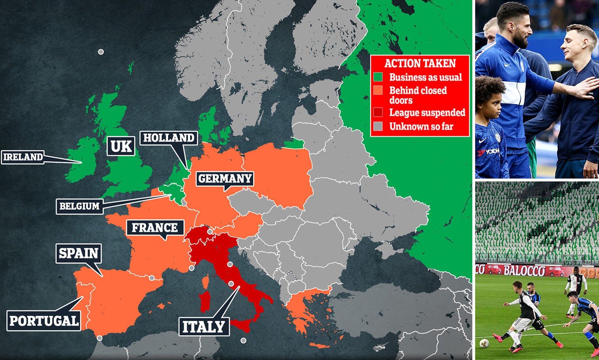 ลีกยุโรป จะกลับมาเมื่อไหล่